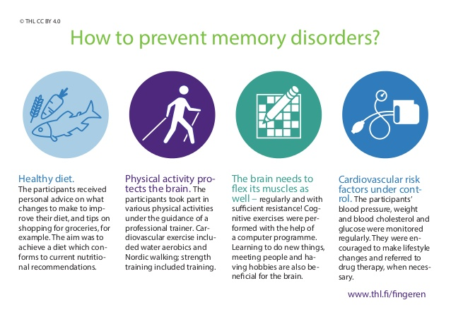 FINGER results: Lifestyle guidance prevents memory disorders from THL
