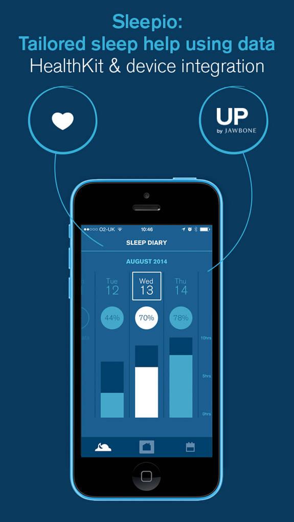 Sleepio verwendet die getrackten Schlafdaten der User, um ein personalisiertes Schlafverbesserungsprogramm zu erstellen.